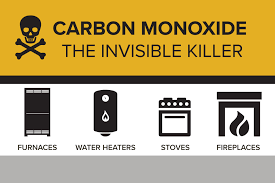 Don't be Overcome by Carbon Monoxide